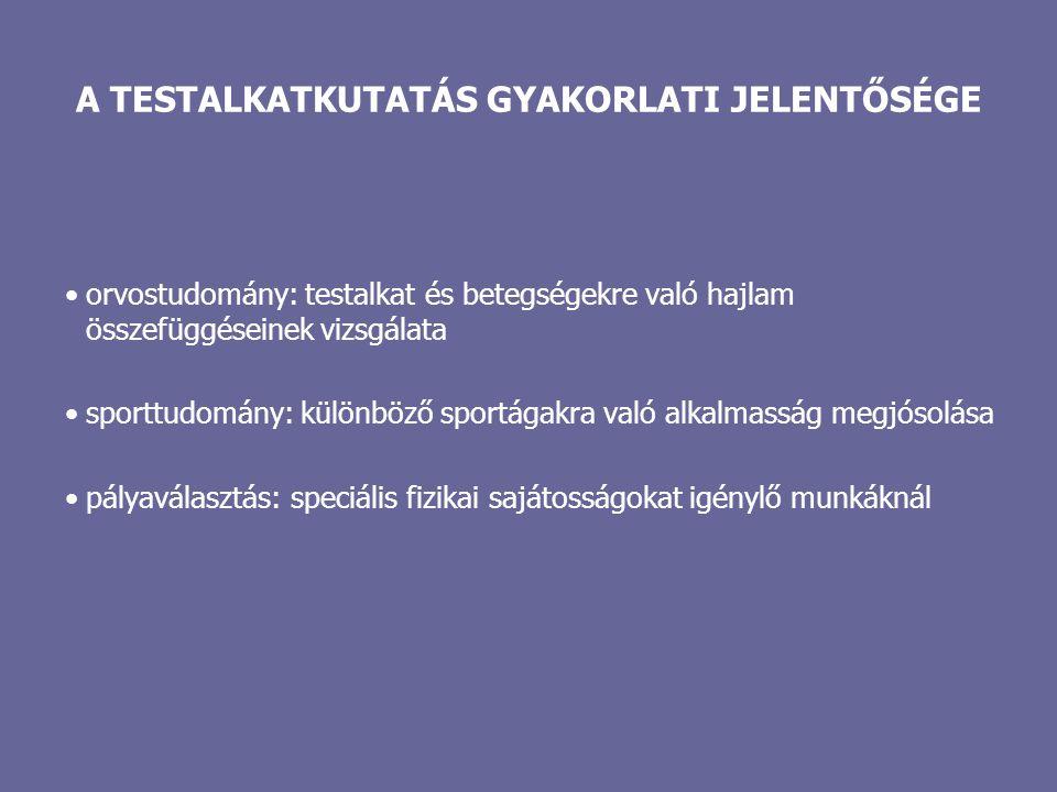 A TESTALKATKUTATÁS GYAKORLATI JELENTŐSÉGE