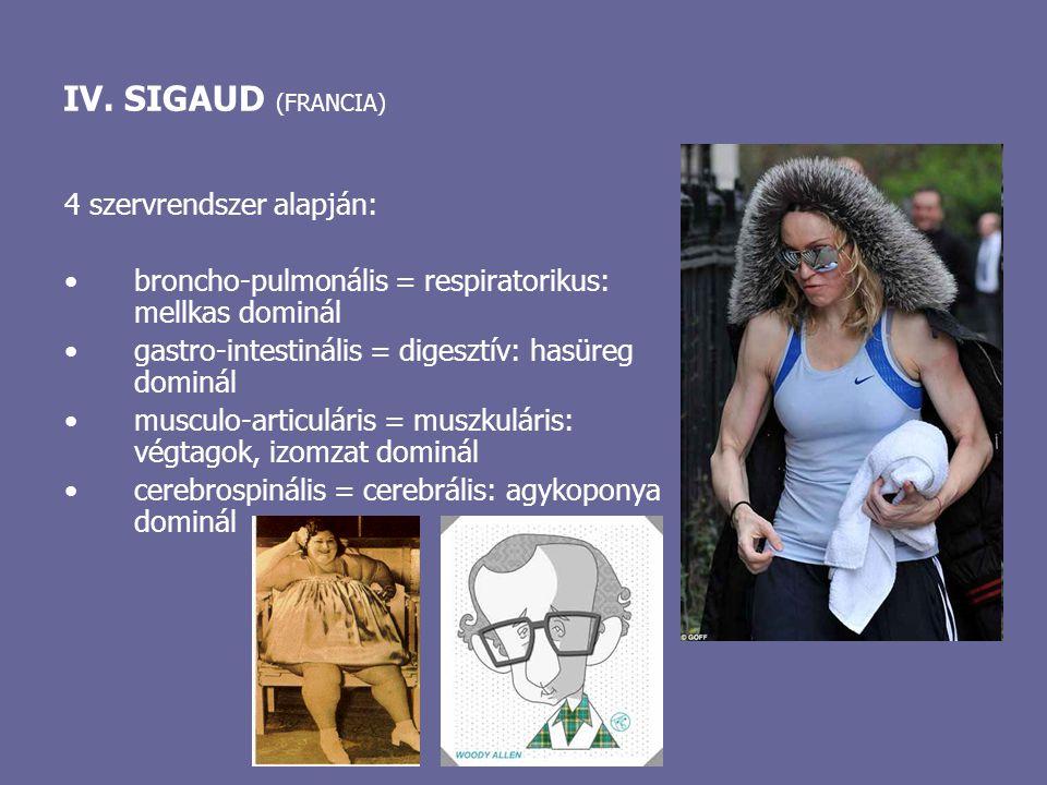 IV. SIGAUD (FRANCIA) 4 szervrendszer alapján: