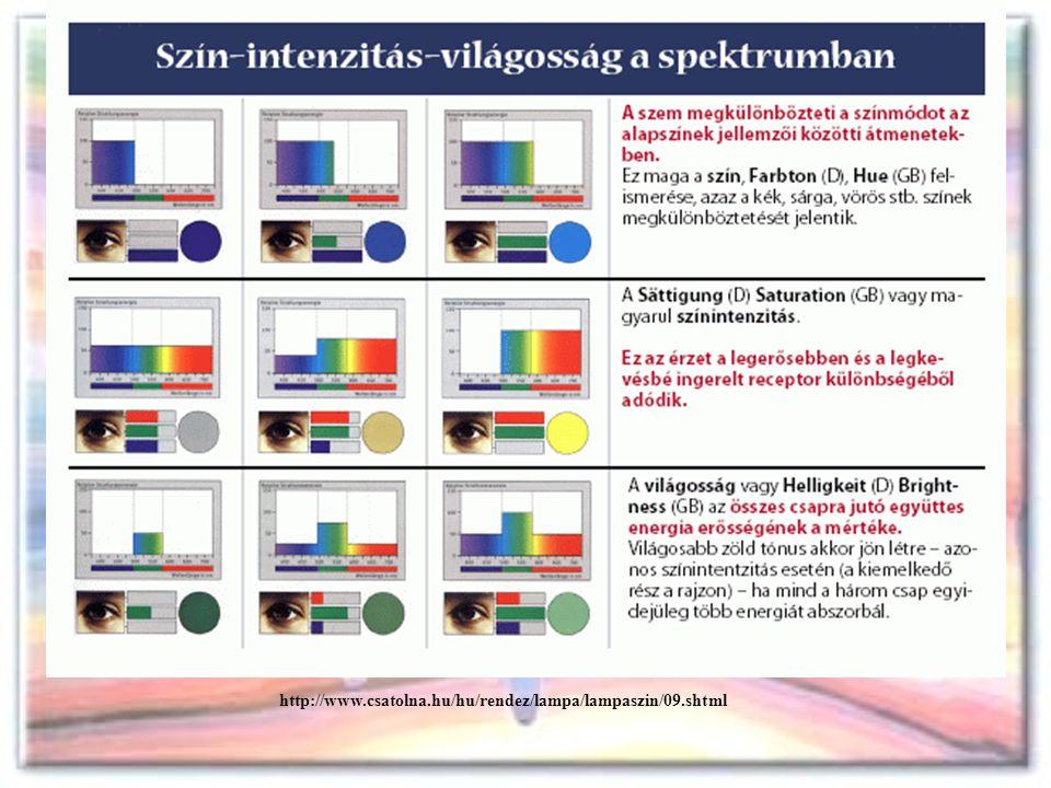 http://www.csatolna.hu/hu/rendez/lampa/lampaszin/09.shtml