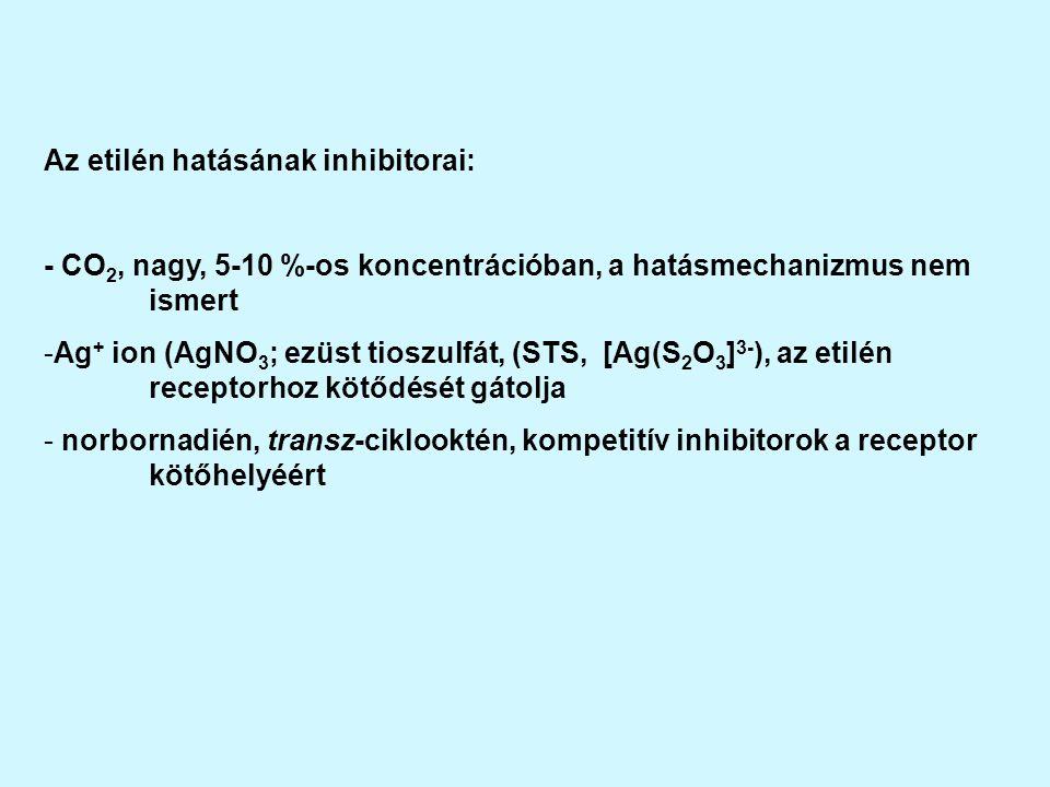 Az etilén hatásának inhibitorai: