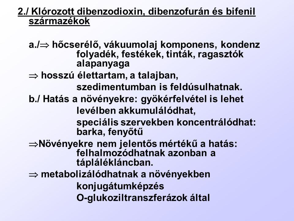 2./ Klórozott dibenzodioxin, dibenzofurán és bifenil származékok