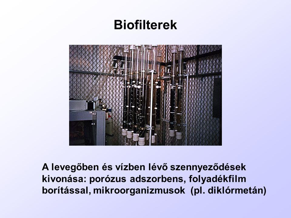 Biofilterek A levegőben és vízben lévő szennyeződések kivonása: porózus adszorbens, folyadékfilm borítással, mikroorganizmusok (pl.