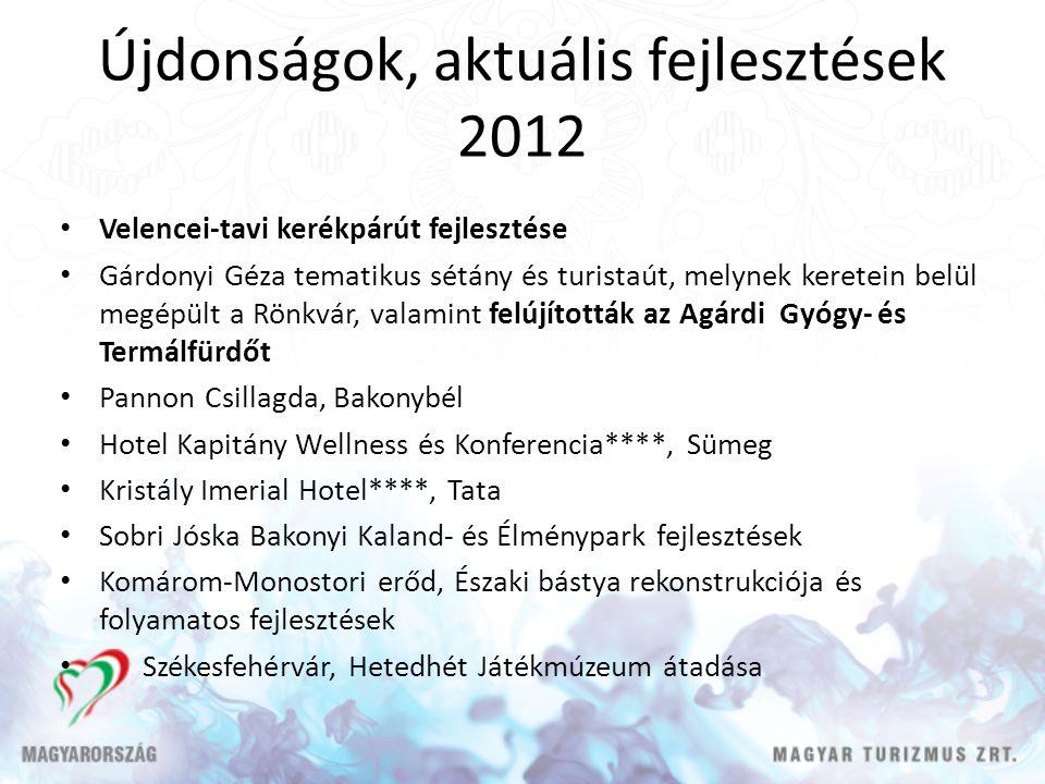 Újdonságok, aktuális fejlesztések 2012