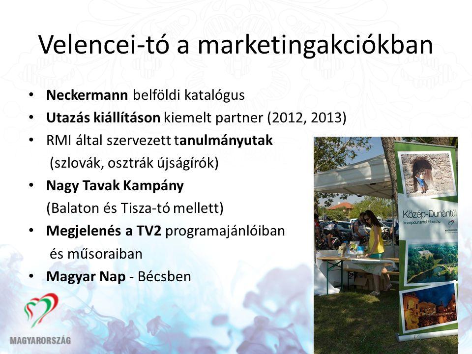 Velencei-tó a marketingakciókban