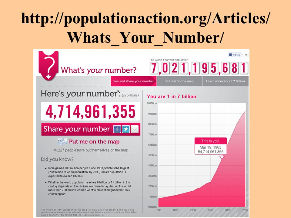 http://populationaction.org/Articles/Whats_Your_Number/