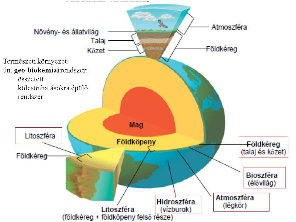 Természeti környezet: ún. geo-biokémiai rendszer: