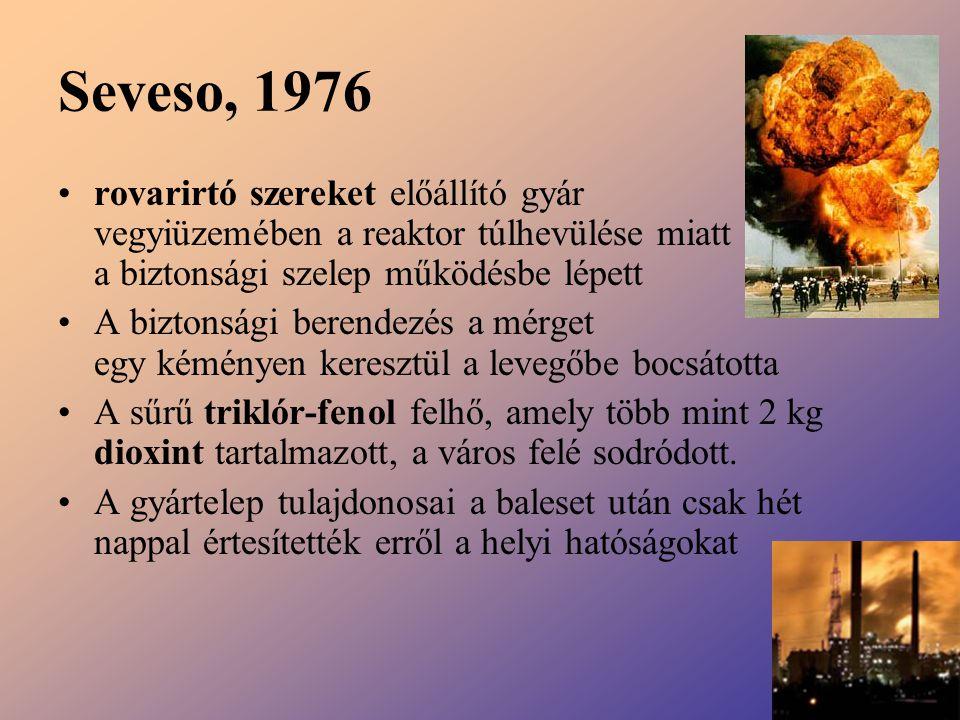 Seveso, 1976 rovarirtó szereket előállító gyár vegyiüzemében a reaktor túlhevülése miatt a biztonsági szelep működésbe lépett.