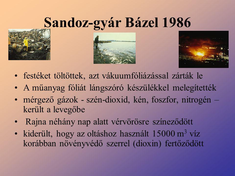 Sandoz-gyár Bázel 1986 festéket töltöttek, azt vákuumfóliázással zárták le. A műanyag fóliát lángszóró készülékkel melegítették.