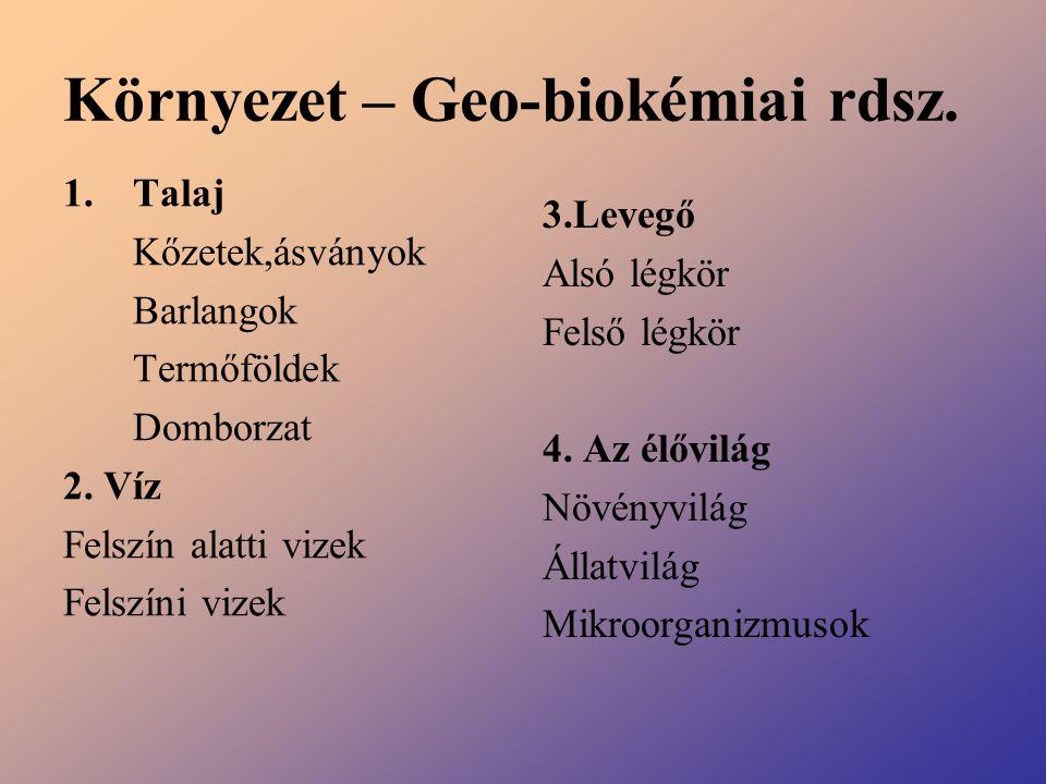 Környezet – Geo-biokémiai rdsz.