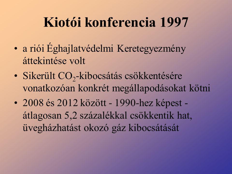 Kiotói konferencia 1997 a riói Éghajlatvédelmi Keretegyezmény áttekintése volt.