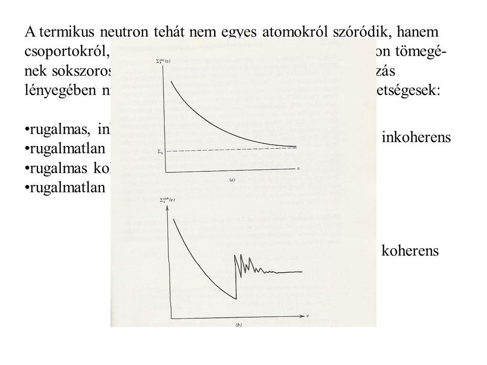 A termikus neutron tehát nem egyes atomokról szóródik, hanem