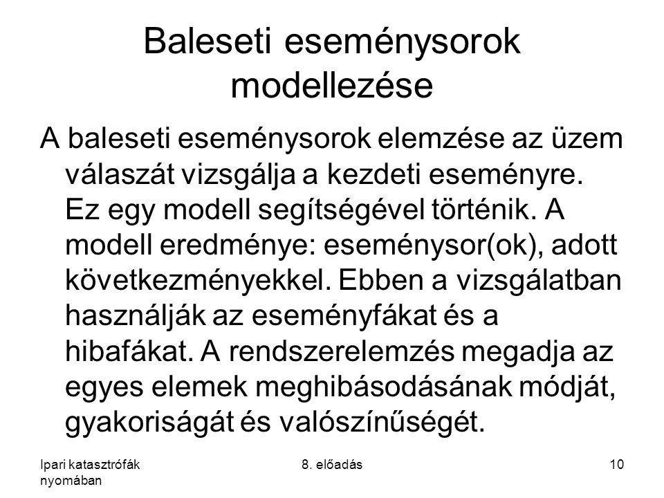 Baleseti eseménysorok modellezése