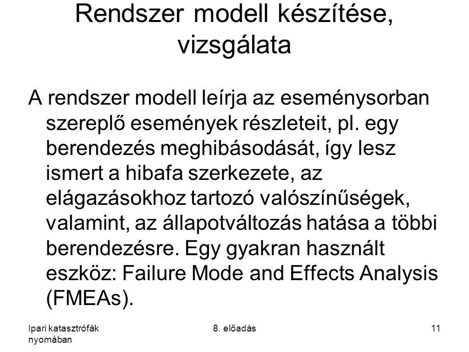 Rendszer modell készítése, vizsgálata