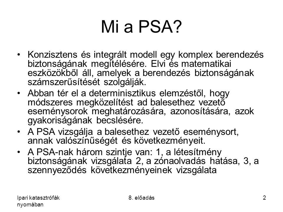 Mi a PSA