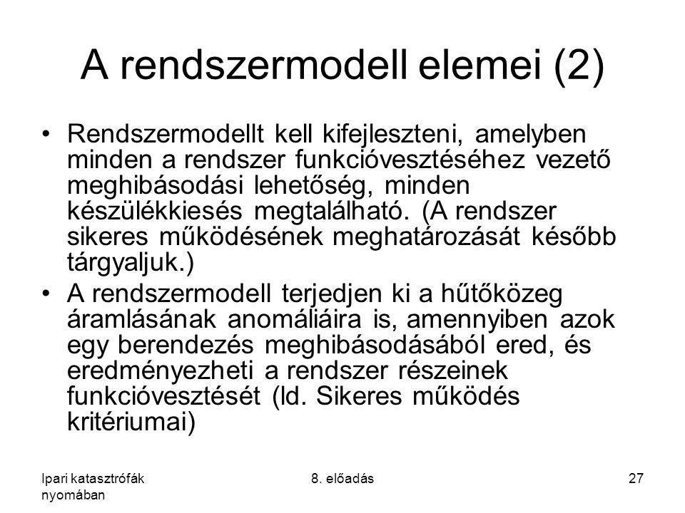 A rendszermodell elemei (2)