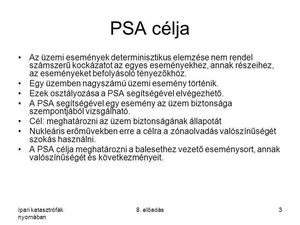PSA célja