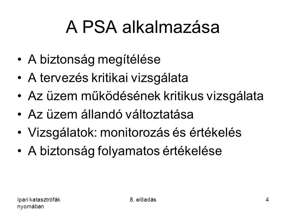 A PSA alkalmazása A biztonság megítélése