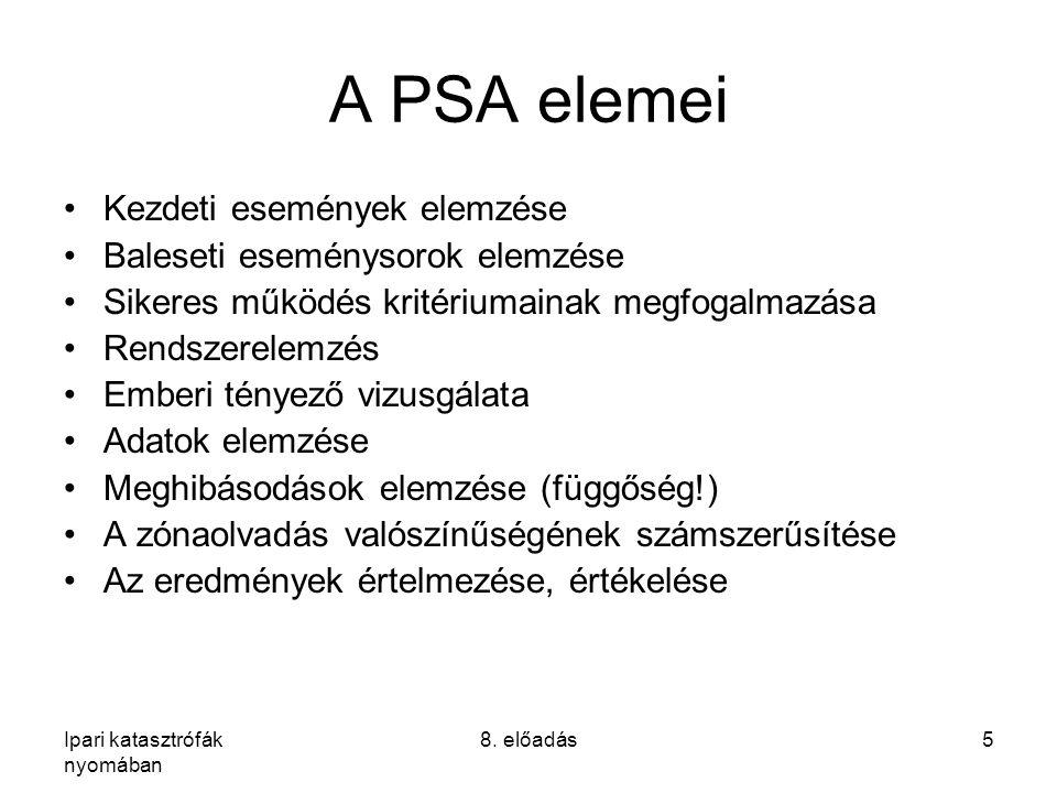 A PSA elemei Kezdeti események elemzése Baleseti eseménysorok elemzése