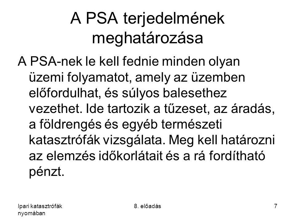 A PSA terjedelmének meghatározása