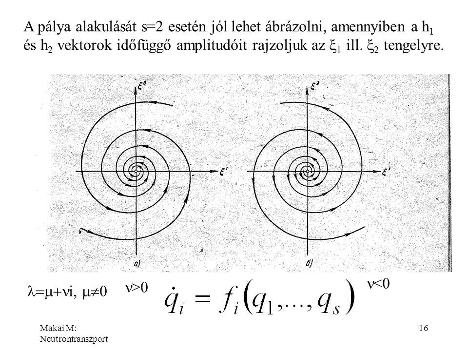 A pálya alakulását s=2 esetén jól lehet ábrázolni, amennyiben a h1
