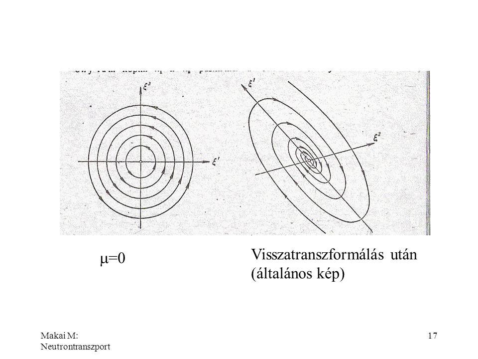 Visszatranszformálás után (általános kép) m=0