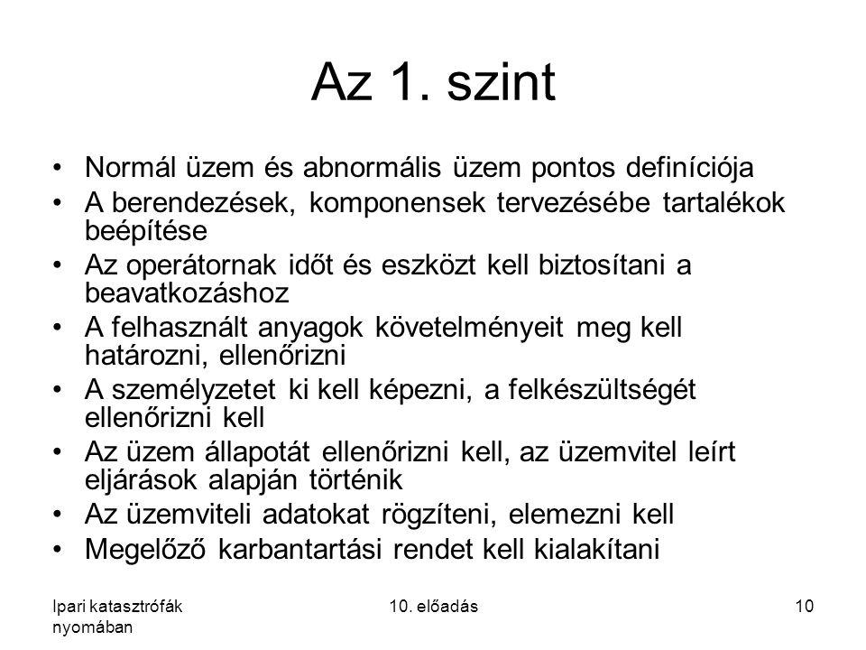 Az 1. szint Normál üzem és abnormális üzem pontos definíciója