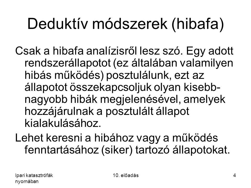 Deduktív módszerek (hibafa)