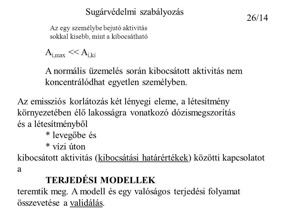 Sugárvédelmi szabályozás 26/14
