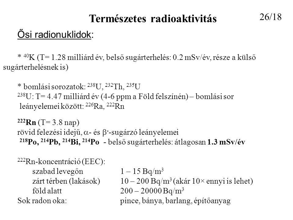 Természetes radioaktivitás