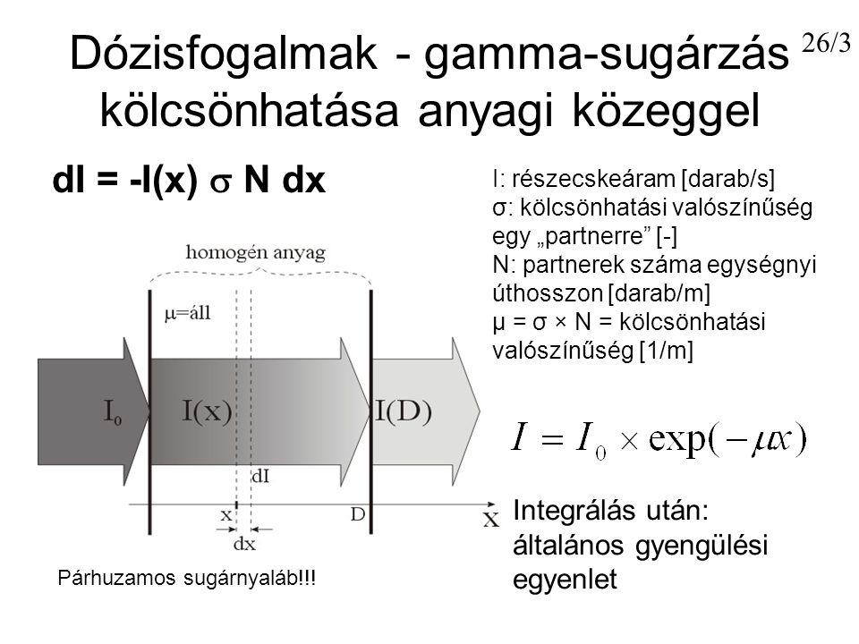 Dózisfogalmak - gamma-sugárzás kölcsönhatása anyagi közeggel