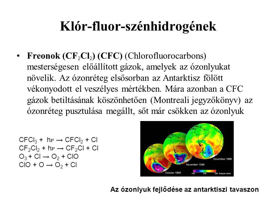 Klór-fluor-szénhidrogének