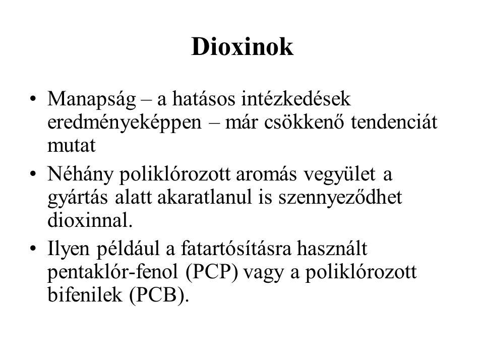 Dioxinok Manapság – a hatásos intézkedések eredményeképpen – már csökkenő tendenciát mutat.