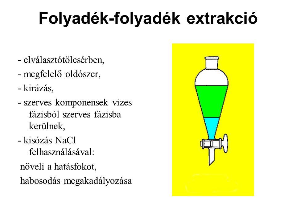 Folyadék-folyadék extrakció