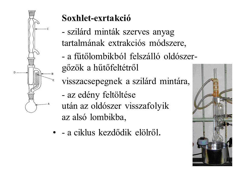 Soxhlet-exrtakció - szilárd minták szerves anyag tartalmának extrakciós módszere, - a fűtőlombikból felszálló oldószer-gőzök a hűtőfeltétről.