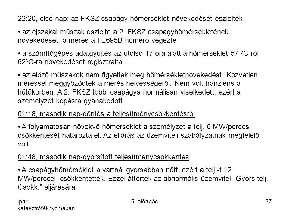 22:20, első nap: az FKSZ csapágy-hőmérséklet növekedését észlelték