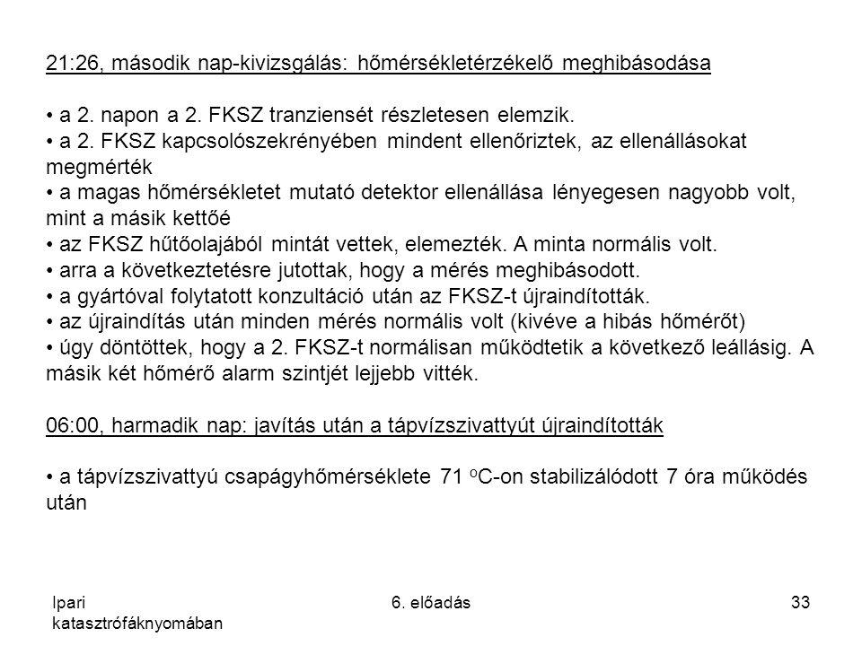 21:26, második nap-kivizsgálás: hőmérsékletérzékelő meghibásodása