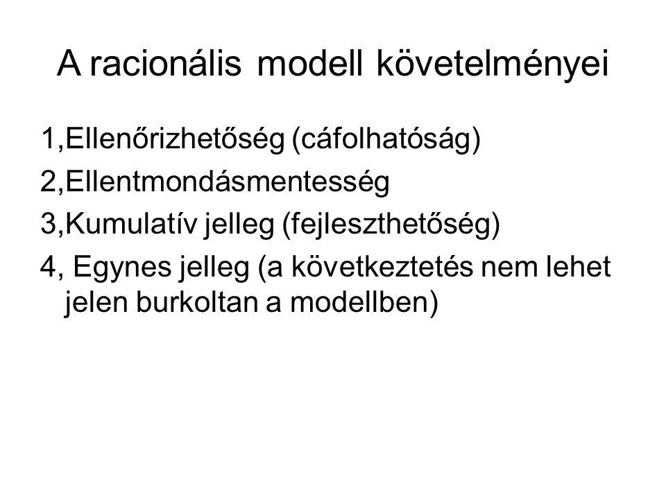 A racionális modell követelményei