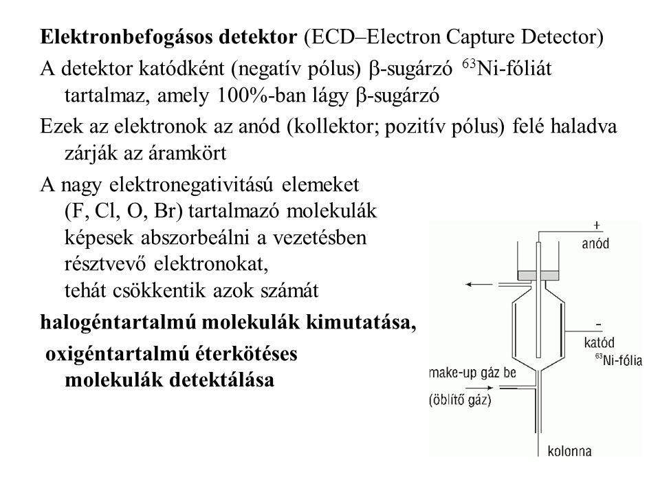 Elektronbefogásos detektor (ECD–Electron Capture Detector)