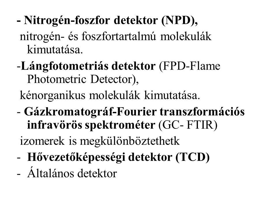 - Nitrogén-foszfor detektor (NPD),