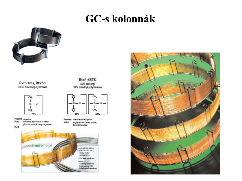 GC-s kolonnák