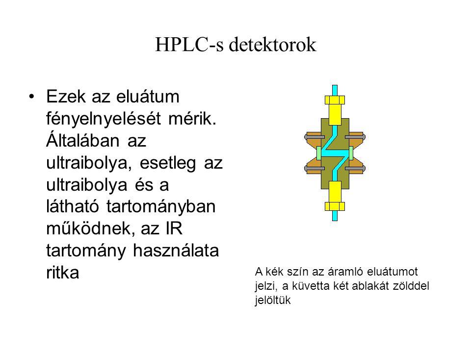 HPLC-s detektorok