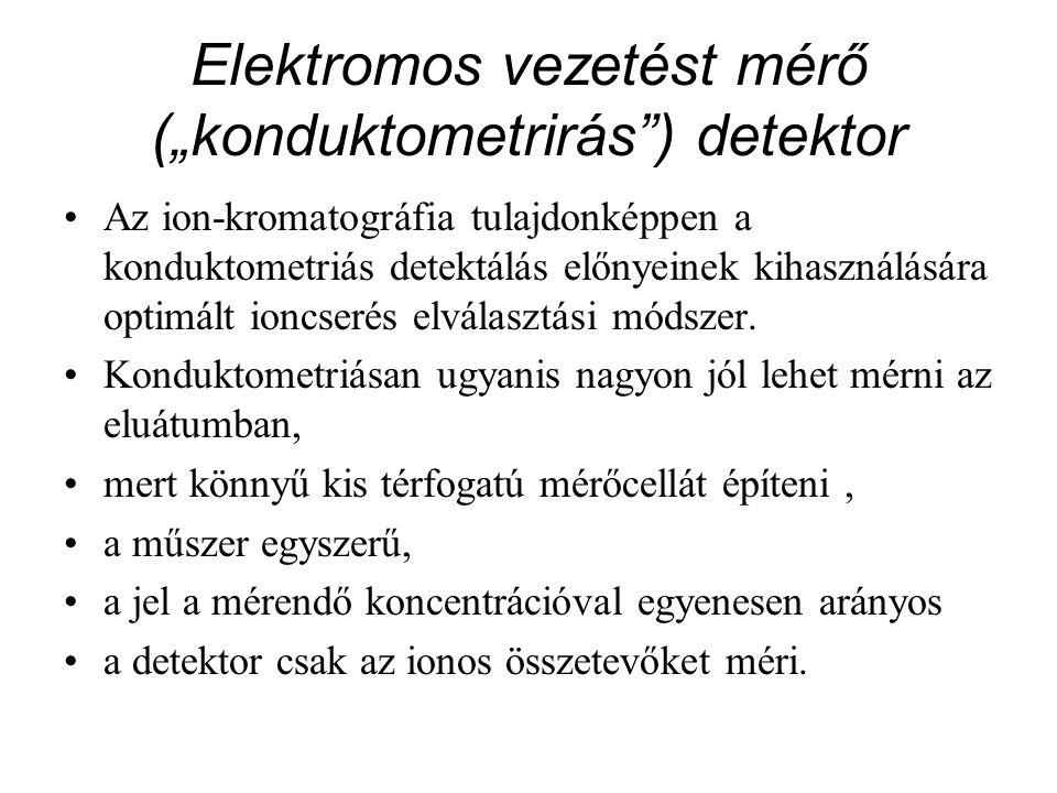 """Elektromos vezetést mérő (""""konduktometrirás ) detektor"""