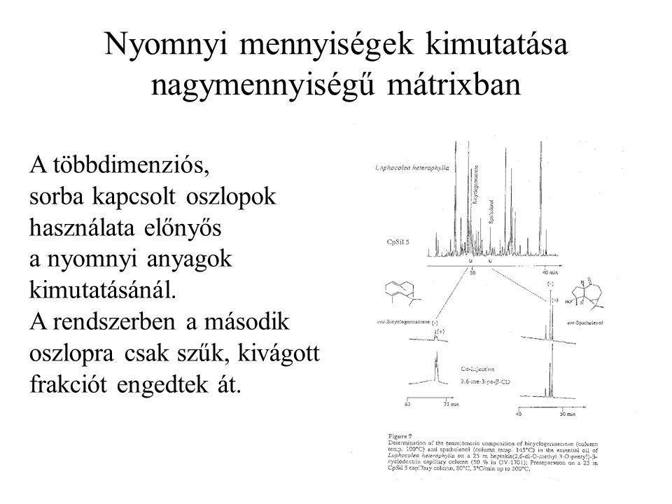 Nyomnyi mennyiségek kimutatása nagymennyiségű mátrixban