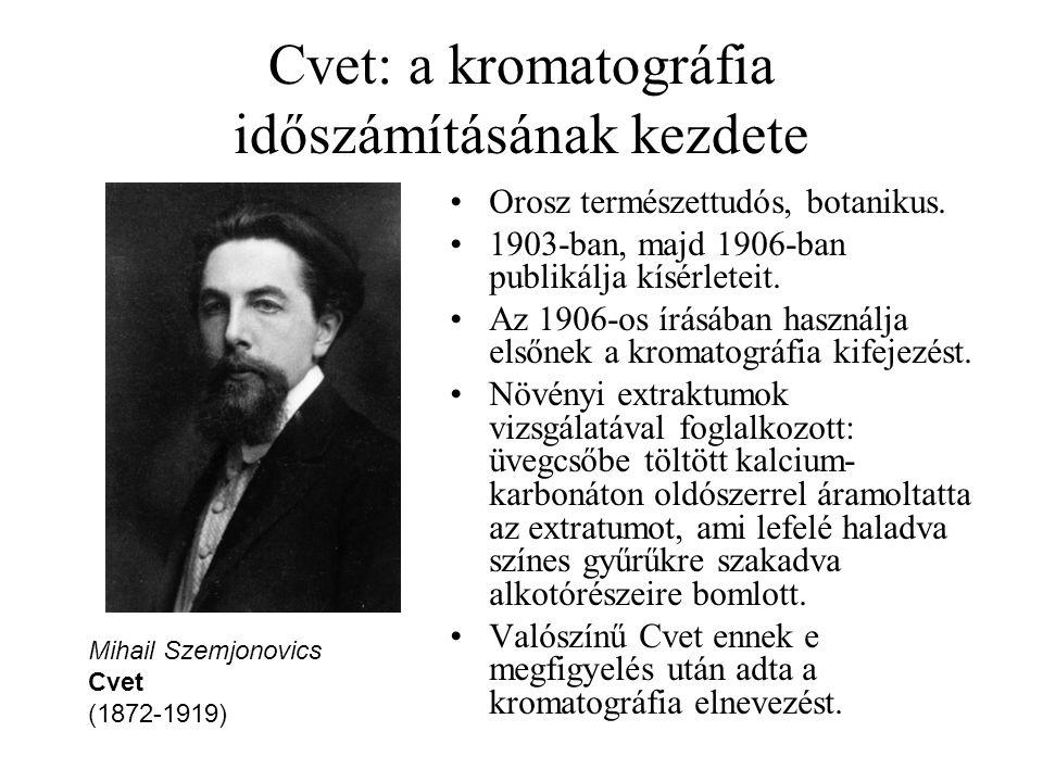 Cvet: a kromatográfia időszámításának kezdete