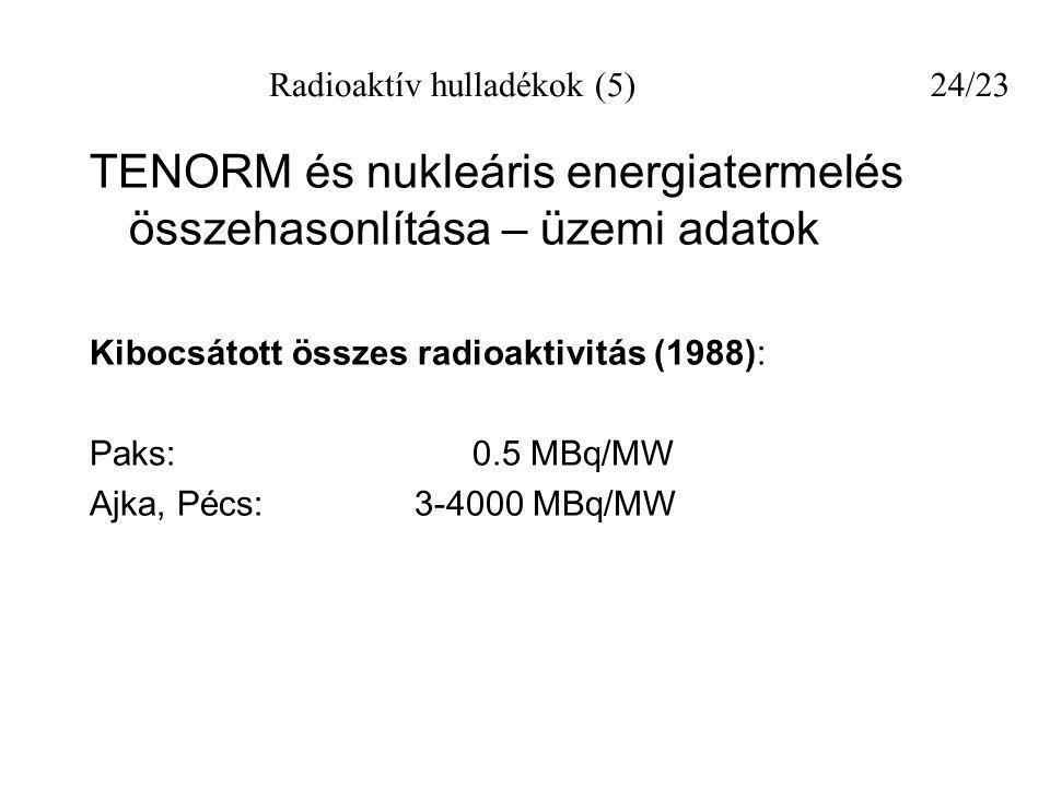 TENORM és nukleáris energiatermelés összehasonlítása – üzemi adatok