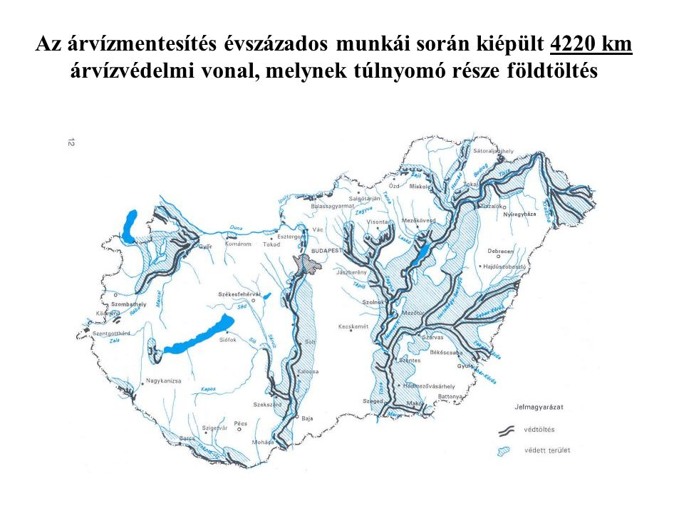Az árvízmentesítés évszázados munkái során kiépült 4220 km árvízvédelmi vonal, melynek túlnyomó része földtöltés