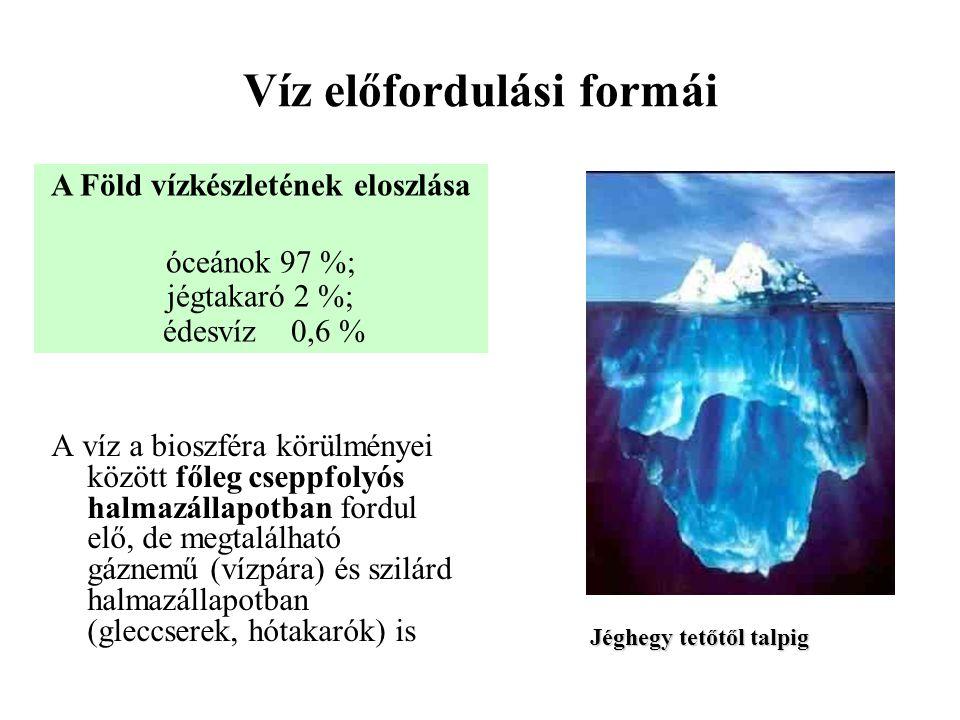 Víz előfordulási formái