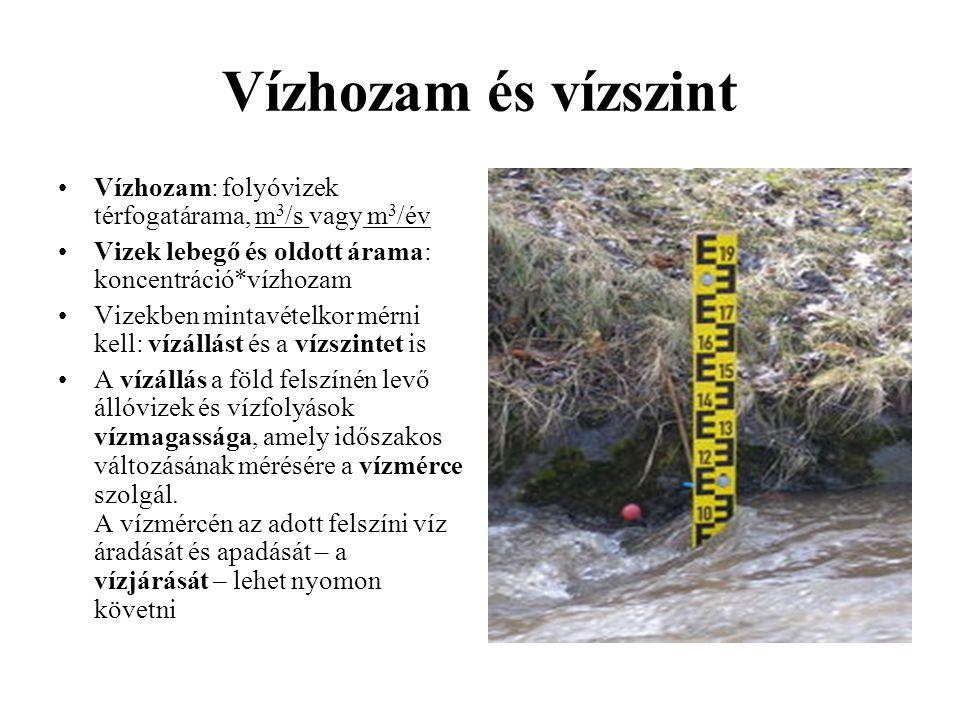 Vízhozam és vízszint Vízhozam: folyóvizek térfogatárama, m3/s vagy m3/év. Vizek lebegő és oldott árama: koncentráció*vízhozam.