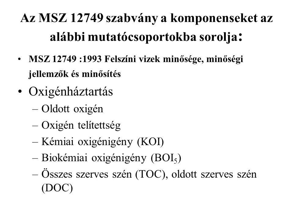 Az MSZ 12749 szabvány a komponenseket az alábbi mutatócsoportokba sorolja: