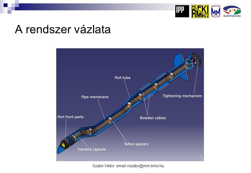 A rendszer vázlata Szabó Viktor email:vszabo@mm.bme.hu
